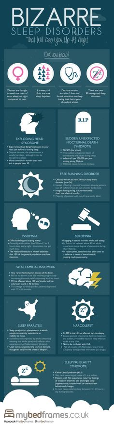 Bizarre sleeping disorders (Infographic) | This really belongs on this board because it's very dark.