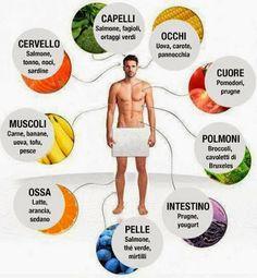 Ogni alimento ha una funzione specifica.