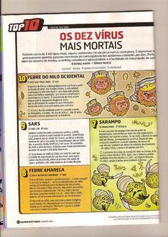 Revista Mundo Estranho