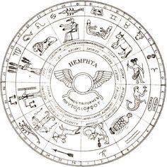 средневековые знаки Zodiac - Поиск в Google