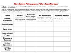 003 Gilded Age Writing Exercises Free printable worksheet