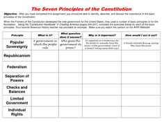 1000 images about us constitution on pinterest lesson plans constitution and graphic organizers. Black Bedroom Furniture Sets. Home Design Ideas