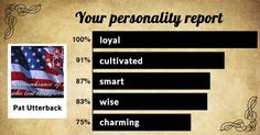 What does your personality report say?