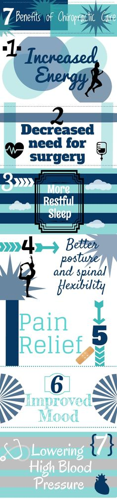 Read here to know about 7 chiropractic benefits for your healthy life.