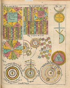 Opus Mago-cabbalisticum Et Theosophicum: In Which The Origin, Nature, Characteristics, And Use Of Salt , Sulfur and Mercury are Described in Three Parts Together with much Wonderful Mathematicalâ€| by Georg Von Welling, 1735