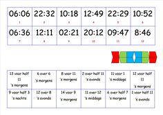 mini loco digitale klok tot op 1 min