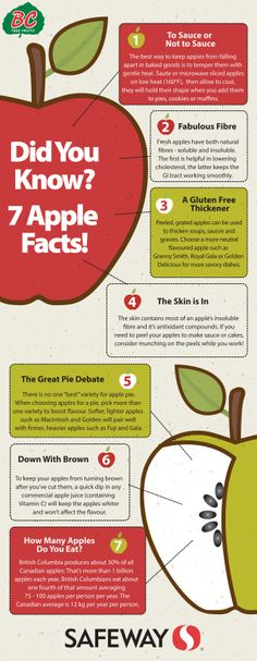 7 Apple Facts #infographic