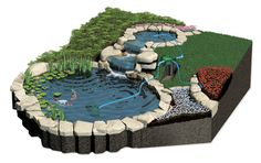 Artificial pond gardens by and on for Garden pond no filter