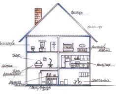 Votre maison vous rend-elle malade?  Solutions de rénovations pour mieux respirer