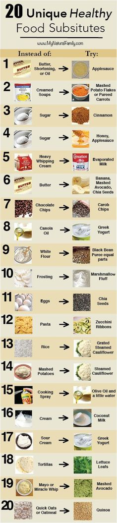 20 Unique Healthy Food Alternatives --I'm interested to read about some of these things, and I know some of the substitutions only work in some circumstances.