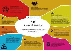 Business Security Audit Every Business Should Have