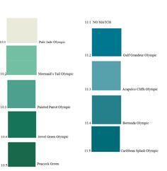 Summer in Seasonal Palettes Forum. Link to actual colour schemes from different brands.