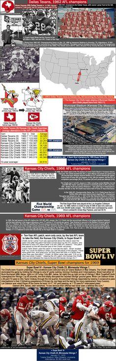 dallas-texans_hank-stram_abner-haynes_kansas-city-chiefs_kc-municipal-stadium_super-bowl-iv_len-dawson_buck-buchanan_curley-culp_h_.gif