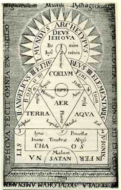 Chemistry History under the Cover of Alchemy: William Cooper's Philosophical Epitaph, 1673.