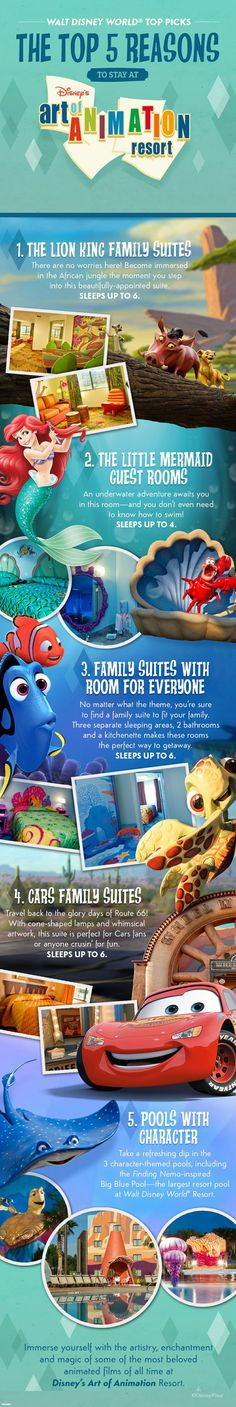 Five reasons your family will love Disney's Art of Animation Resort!