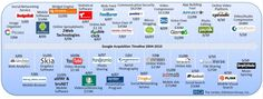 Google Acquisition Timeline 2004-2010 from The Social Media Ecosystem Report #SMEcosystem #JEGI #IAB