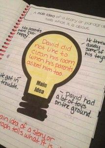 Main Idea Lessons On Pinterest Main Idea Activities