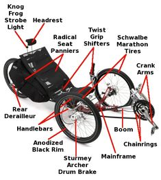 These photographs may prove useful for those just learning about human powered recumbent tadpole tricycles. Some of the more common parts of trikes are shown with basic descriptors. The first image…