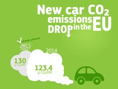 Fuel Efficient Cars, Target Setting, Environment Agency, Climate Action, Start The Day, News Articles, Good News, Number, Nice