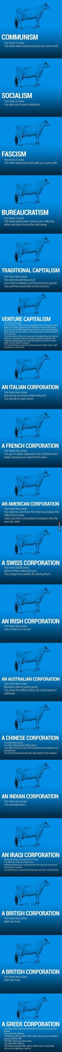 The world economy explained with just two cows