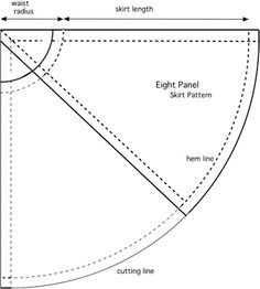 Circular and Panels | Square Dance Sewing | Karen Reichardt