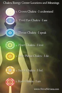 The Chakra Energy Centers and their meanings. Water #health, #wellness, https://apps.facebook.com/yangutu