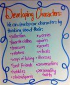 Developing Fictional Characters