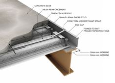 structural metal deck: good because great strength, light weight, high speed construction. Most common method of attaching steel decking to the supporting framework is welding. Detail Architecture, Plans Architecture, Garden Architecture, Metal Deck, Metal Roof, Best Hacks, Deck Framing, Concrete Deck, Roofing Options