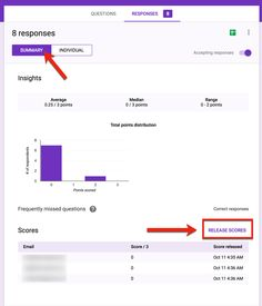 Google Form: Peer Collaboration Evaluation Template | technology ...