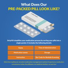 What Does Our Pre-Packed Pill Look Like? Visit www.striprx.com. #StripRX Pharmacy, Sorting, Lorem Ipsum, Pills, Stress, Management, Medical, Names, Education