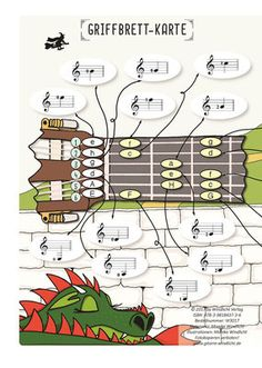 Guitar Sheet Music, Guitar Solo, Guitar Tabs, Ukulele Songs Beginner, Kalimba, All About Music, Music Activities, Music Theory, Music Lessons
