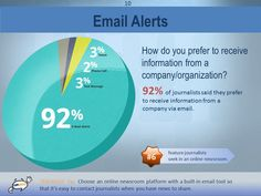 TEKGROUP's 2015 Online Newsroom Survey Report finds Email alerts are the #6 feature journalists find important in an online newsroom. Find out about the other key features by downloading http://www.tekgroup.com/marketing/online-newsroom-survey-report/