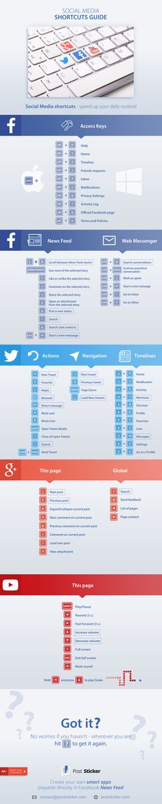 Social Media Shortcuts Guide