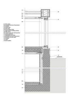 هلند و خانه ای شناور روی آب  #مساحت #تکنولوژی_معماری #شهرسازی #طراحی_شهری #معماری_داخلی #معماری_مدرن #معماری_هلند #masahat #Architectural_technology #Urban #Urban_Design #Interior_Architecture #Modern_architecture #Dutch_architect