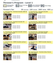 Baseball and softball players: In case you missed it. Here is the throwers ten program. Keep your arm healthy. #trainhard #baseball #softball #exercise #pitching #throwing