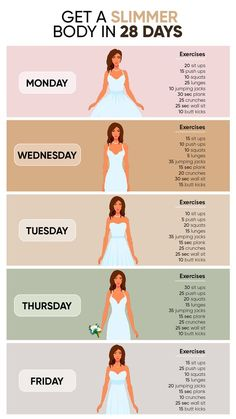 Summer Body Workouts, Gym Workout For Beginners, Gym Workout Tips, At Home Workout Plan, Body Workout At Home, Weekly Gym Workouts, Teen Workout Plan, Body Type Workout, Weekly Workout Schedule