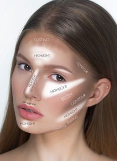 A great basic graph for where to put contour and highlight! - A great basic graph for where to put contour and highlight! A great basic graph for where to put contour and highlight! Contouring Makeup, Contouring And Highlighting, Skin Makeup, Makeup Brushes, Contour Makeup How To Do, Where To Contour, Strobing, Makeup Inspo, Makeup Inspiration