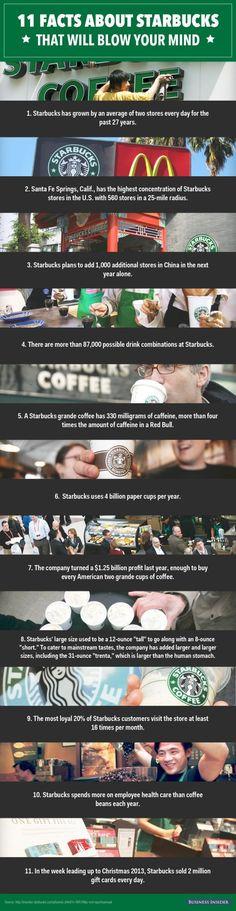 Mindblowing Starbucks Facts