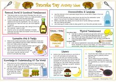 Keep the kids busy and help them to learn all about Pancake Day with this FREE activity ideas sheet! Links activity ideas to the areas of learning and development! Pancake Day Eyfs Activities, Shrove Tuesday Activities, Preschool Activities, Preschool Rooms, Pancake Day Crafts, Pancake Day Maths, Pancake Party, Eylf Learning Outcomes, Pancake Day Shrove Tuesday