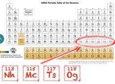 Los elementos 113,115, 117 y 118, con sus nuevos símbolos, situados en la séptima fila de la tabla periódica