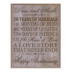 20 years wedding anniversary pictures hi