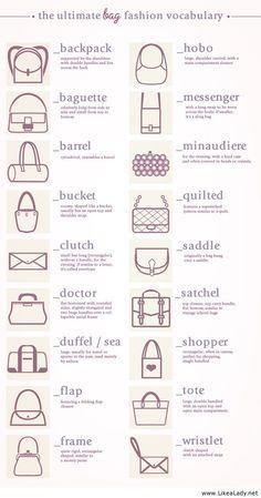 Bag fashion vocabulary