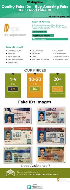 Buy Amazing Fake IDs Cards Online From Id Anytime  Id Anytime: Fake Ids and Novelty Id Supplier Firm in United States, which has also been in the market for a longer period of time and offers all types of products which are available at very low cost.  By using our ids and licenses you can travel inside the city of United States, Canada and UK. For more details or want to order email us with your full detail at- orders@id-anytime.com Bank Statement, Birth Certificate, Ielts, Social Security, Wyoming, Illinois, Indiana, Ohio, University