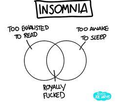 Add one more circle-too much pain to sleep.. #fibromyalgia
