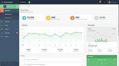 Notebook is a mobile-friendly and responsive Bootstrap admin template with a minimal and clean layout