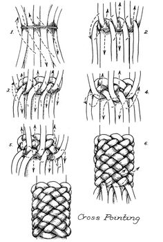 Paracord Braids, Paracord Knots, Rope Knots, Knots Guide, Leather Jewelry Making, Paracord Tutorial, Decorative Knots, Lace Weave, Viking Knit