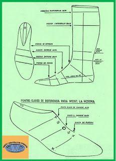 Diseño & Desarrollo de Calzado: MEDIDAS EN LA HORMA