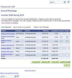 How to Understand Your Financial Aid Package   Her Campus