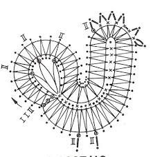 """""""And no egg without a chicken, or was it the other way? Bobbin Lace Patterns, Crochet Patterns, Penny Bracelet, Anime Wallpaper Download, Bobbin Lacemaking, Lace Heart, Lace Jewelry, Easter Crochet, Tatting Lace"""