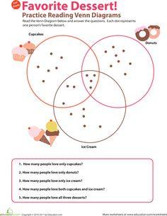 Math worksheets grade 2 worksheets venn diagram worksheets 2nd math worksheets grade 2 worksheets venn diagram worksheets 2nd grade resources pinterest venn diagram worksheet venn diagrams and math worksheets ccuart Images